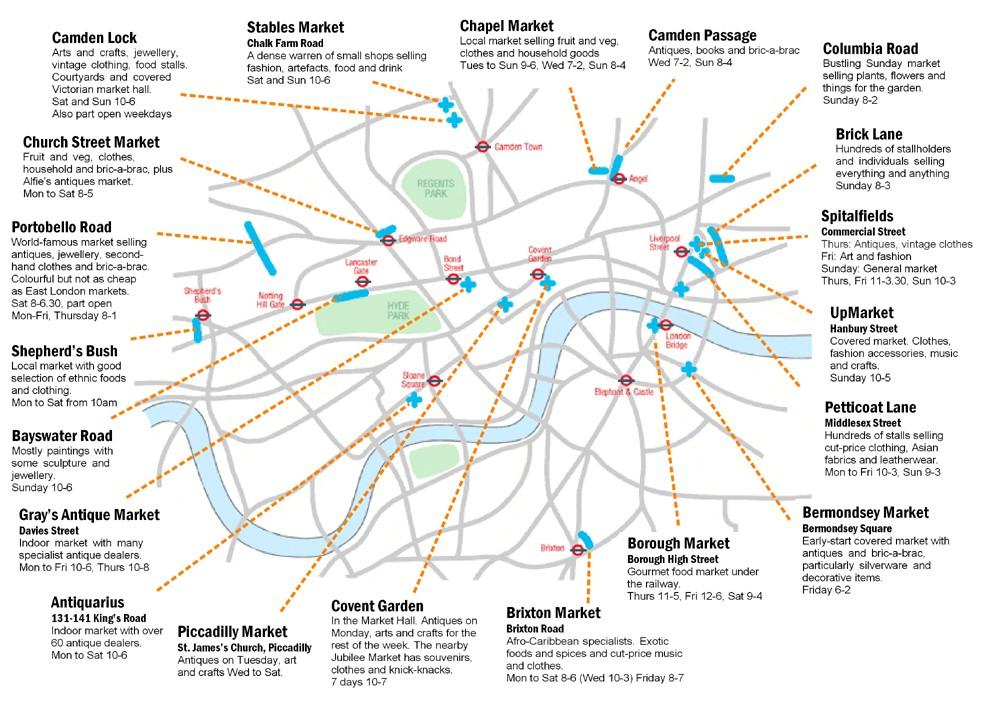mapa de mercados de londres
